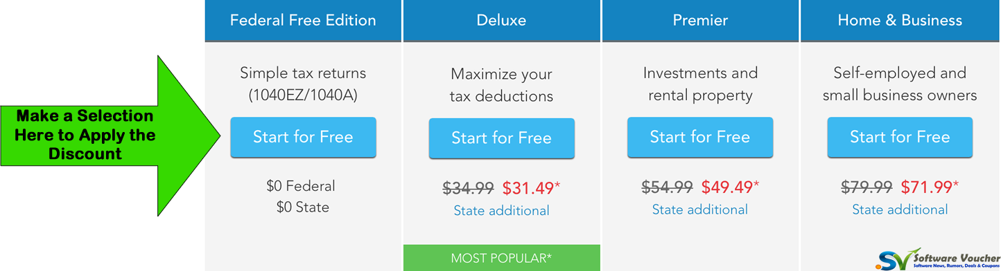 TurboTax Home and Business Discount Example