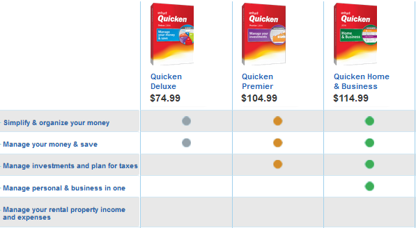 quicken 2014 comparison