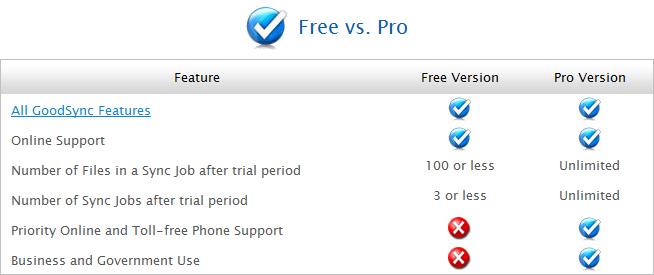 goodsync free vs pro