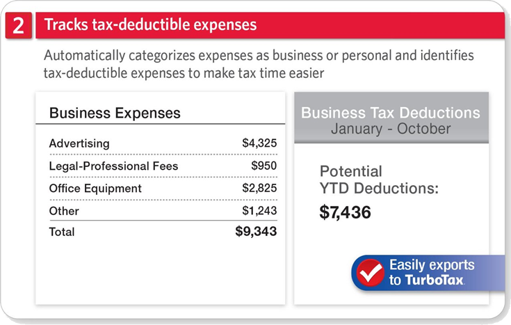 Quicken Home and Business 2015 Features 2