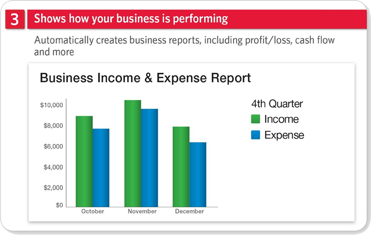 Quicken Home and Business 2015 Features 3