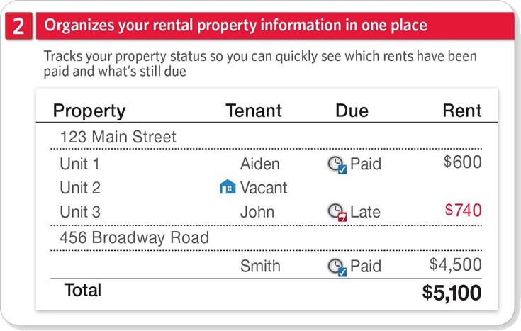 Quicken Rental Property Manager 2015 Features 2