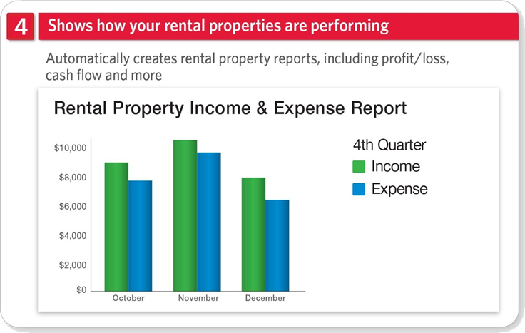 Quicken Rental Property Manager 2015 Features 4