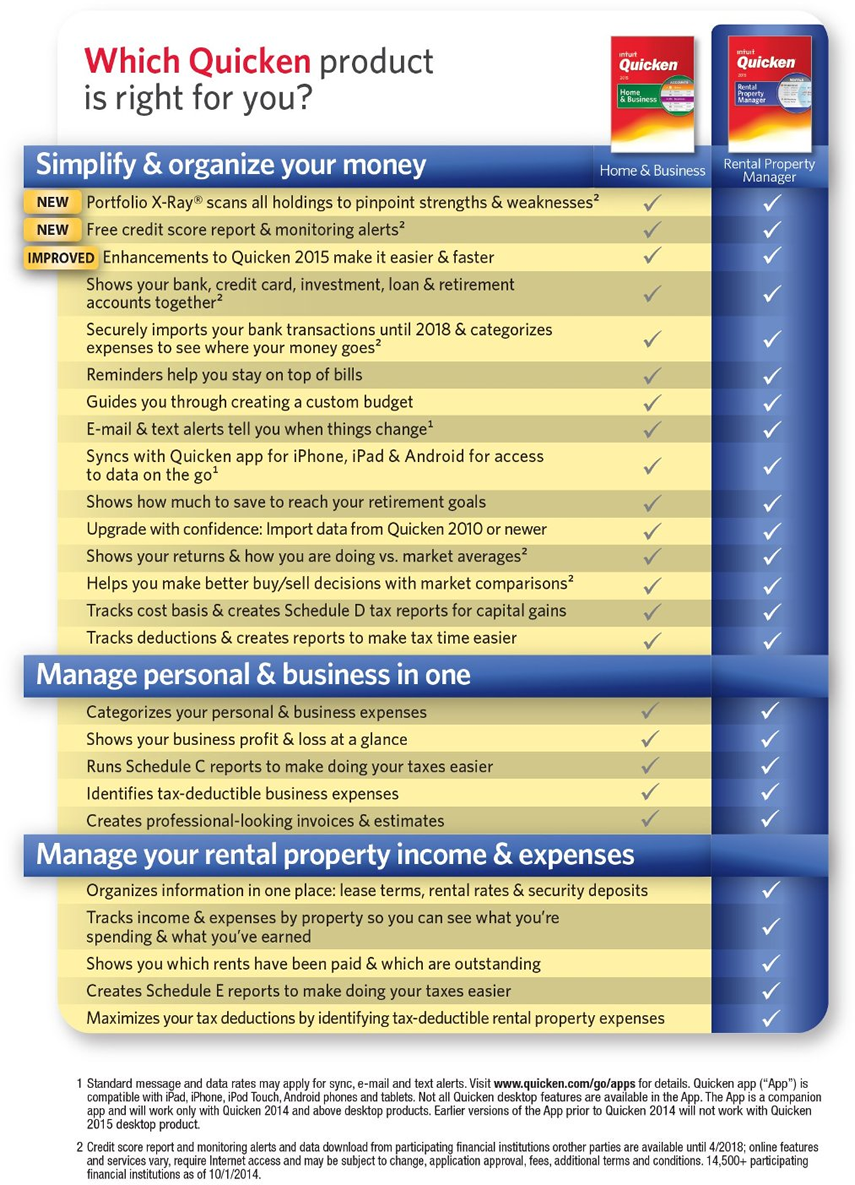 quicken home and business 2015 vs rental 2015