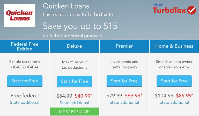 quicken turbotax discount chart