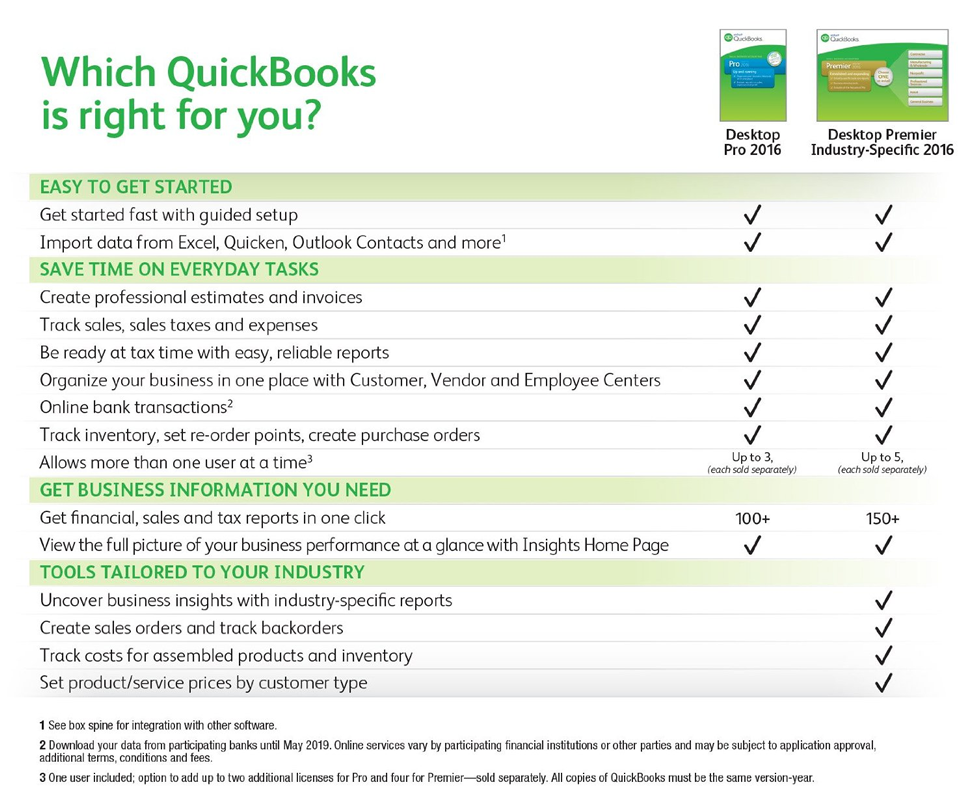 quickbooks pro vs premier 2016