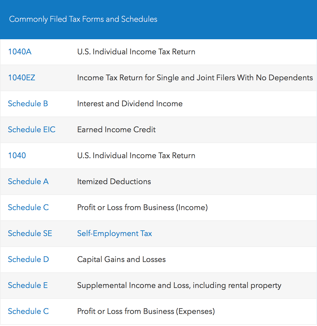 Are Schedule C Forms Included In Turbotax Deluxe 2018