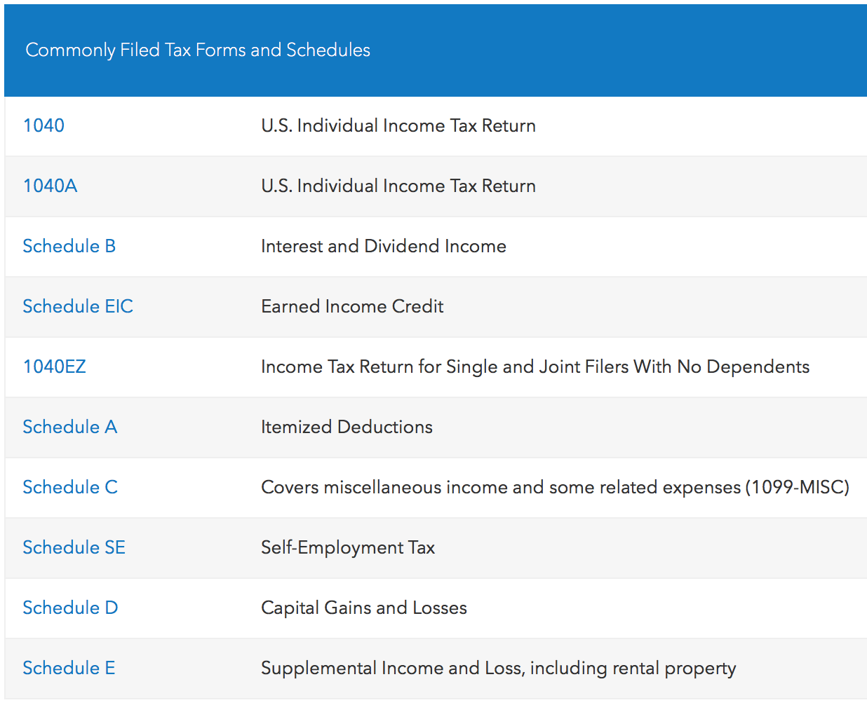 schedule-c-tax-form-turbotax-deluxe-2017