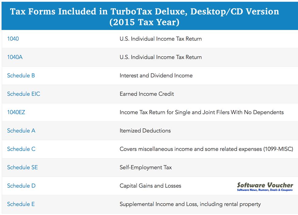 schedule c tax form in turbotax deluxe cd desktop 2016