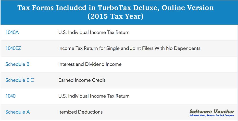 schedule c tax form in turbotax deluxe online 2016